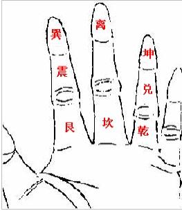 易学基础知识之五行及河图洛书