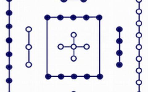 首解天干地支六十甲子的生成数理